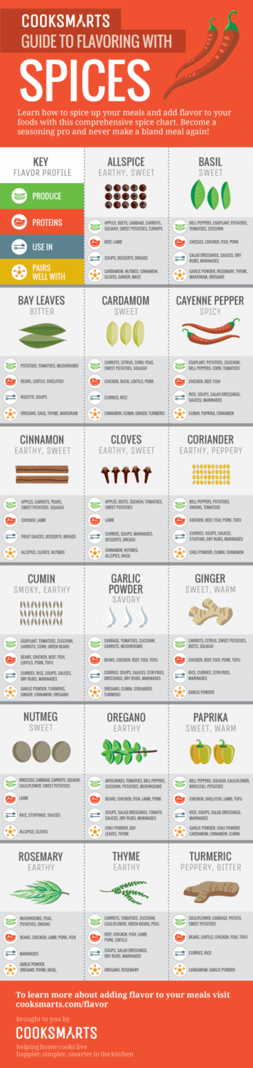 Nutrition for Fighters