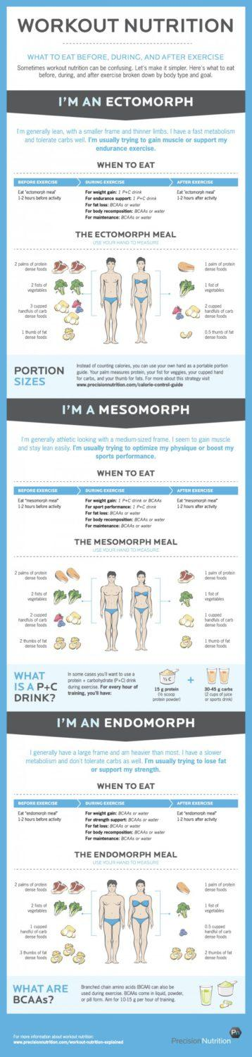 Workout-Nutrition-Infographic