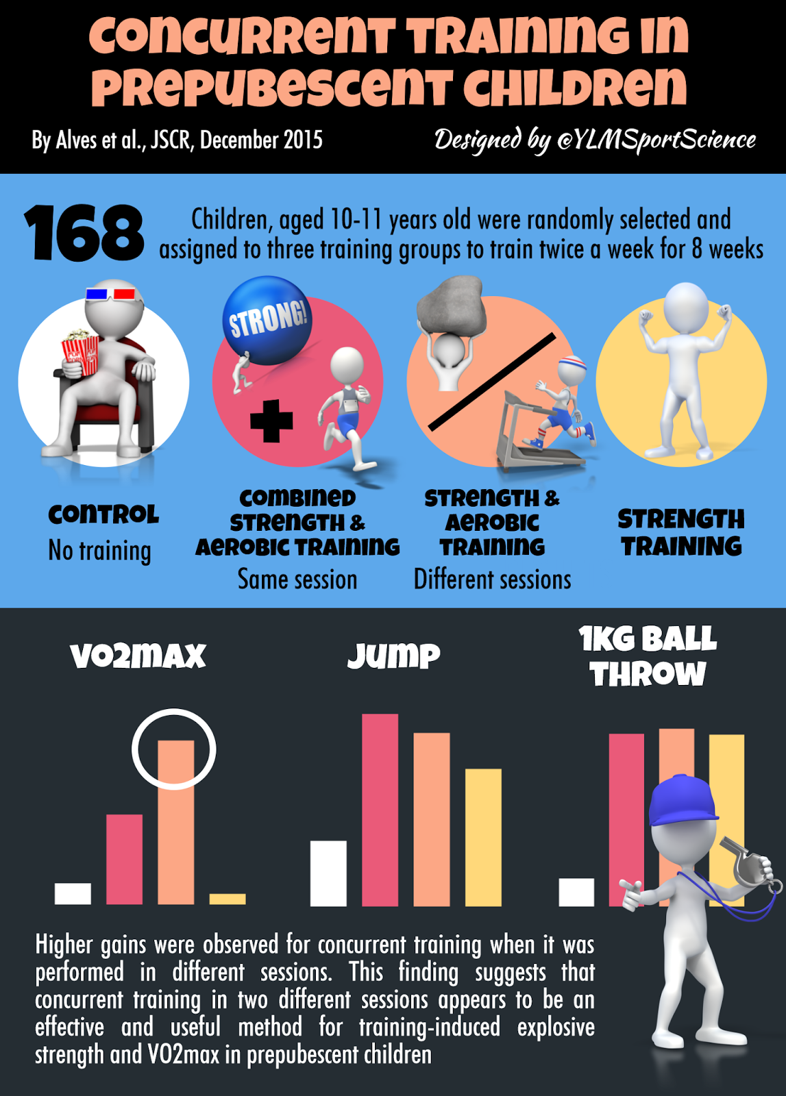 an analysis of the strength training and prepubescent youth